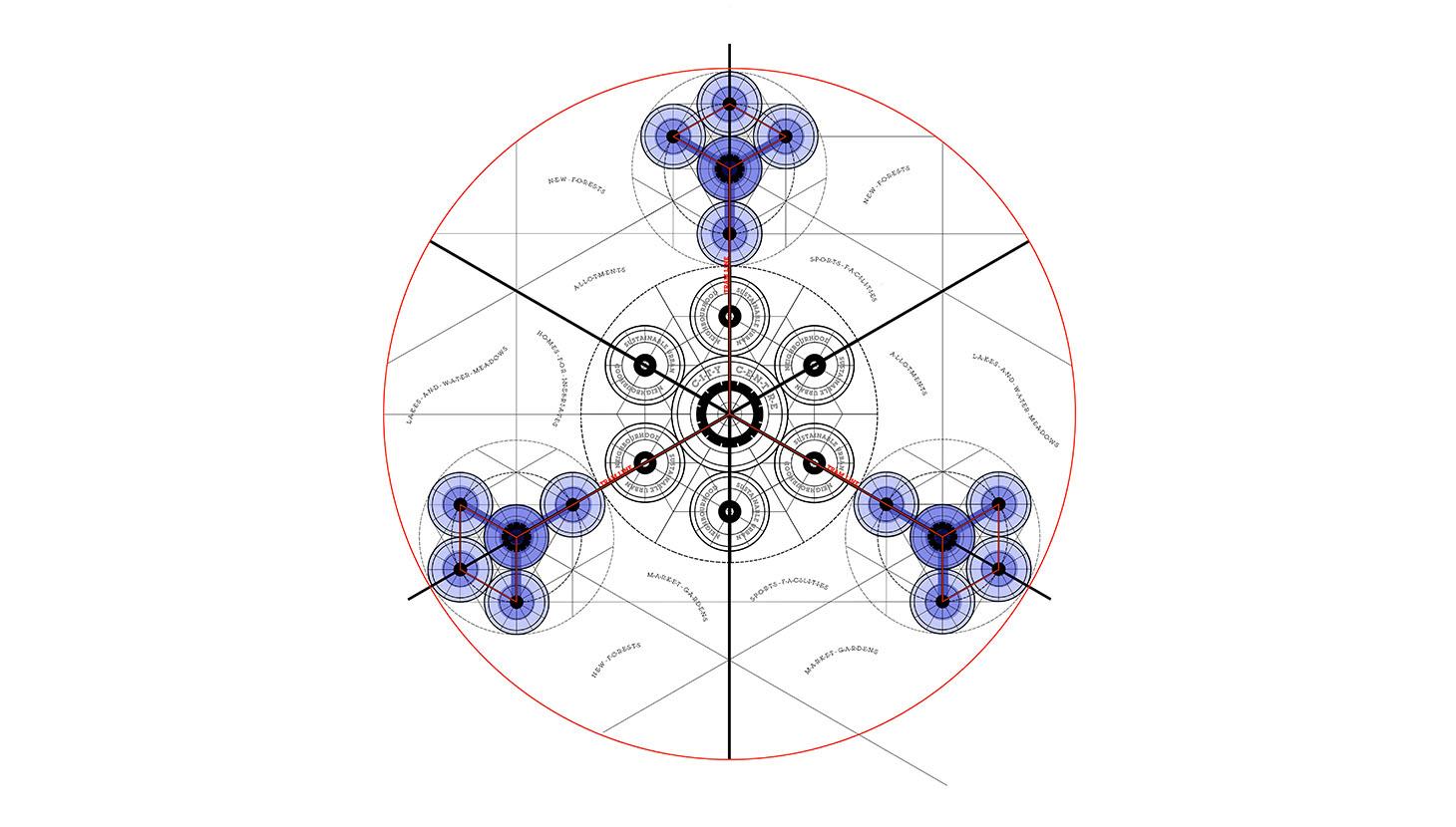Uxcester - Snowflake Diagram (2)