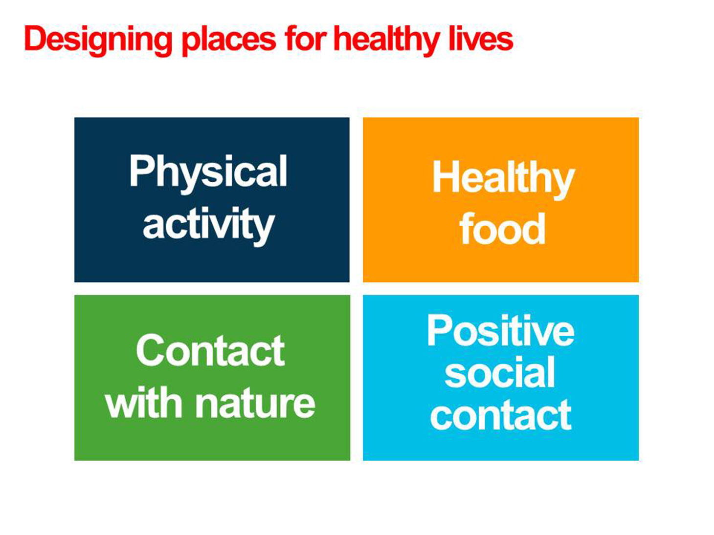 Design Council Cabe's four functions of designing healthier places